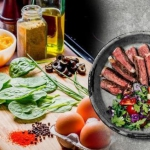 Dieta Ketogeniczna –...